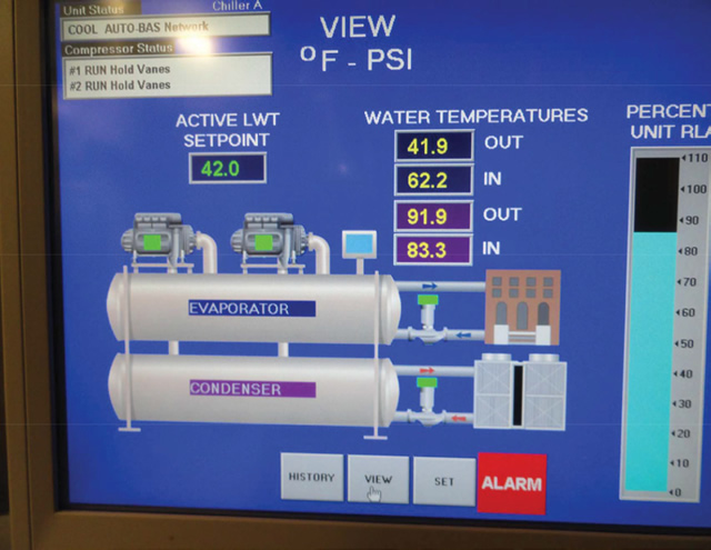 Perdue School of Business Chilled Water