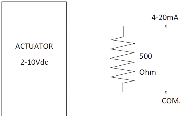 Griswold Controls - Converting Actuator